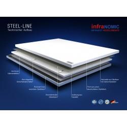 Infranomic Steel Line Infrarotheizkörper
